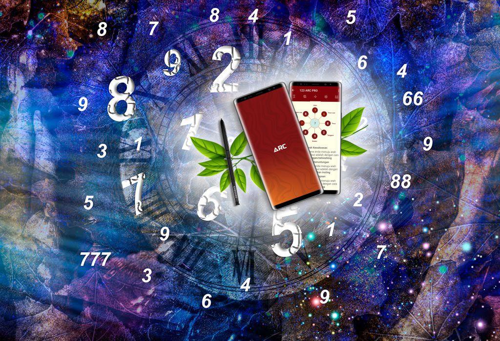 Apa itu numerologi
